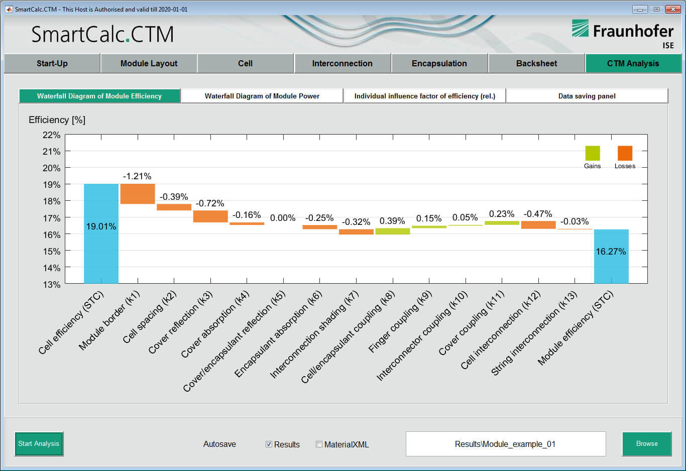 SmartCalc.CTM cell-to-module screenshot waterfall diagramm efficiency